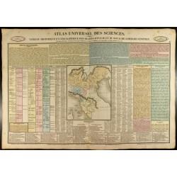 1837 - Histoire des duchés...