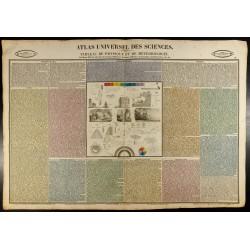 1837 - Tableau de Physique...