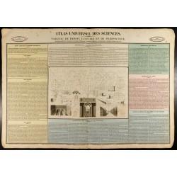1837 - Tableau de dessin...