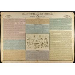 1837 - Tableau de mécanique